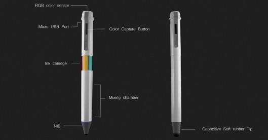 scribble-ink