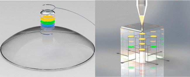 Los wearables con impresoras 3D