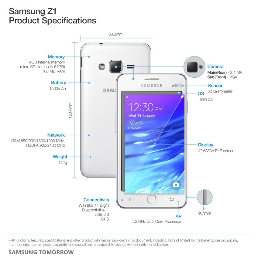 Samsung-Z1-especificaciones