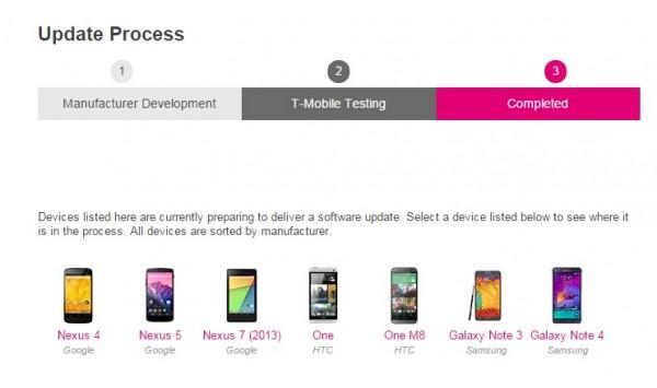 T-Mobile lanza sitio web para las actualizacionde de Android