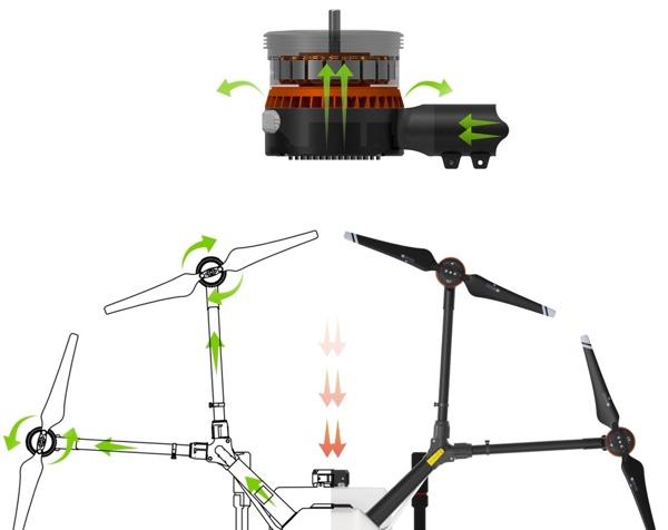 Composición del MG - 1