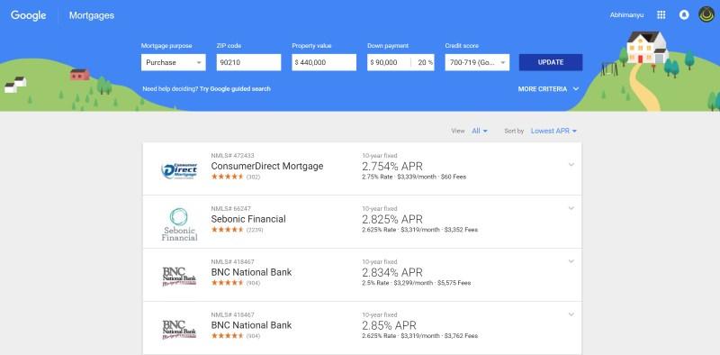 Google ofrece búsquedas de hipotecas y casas
