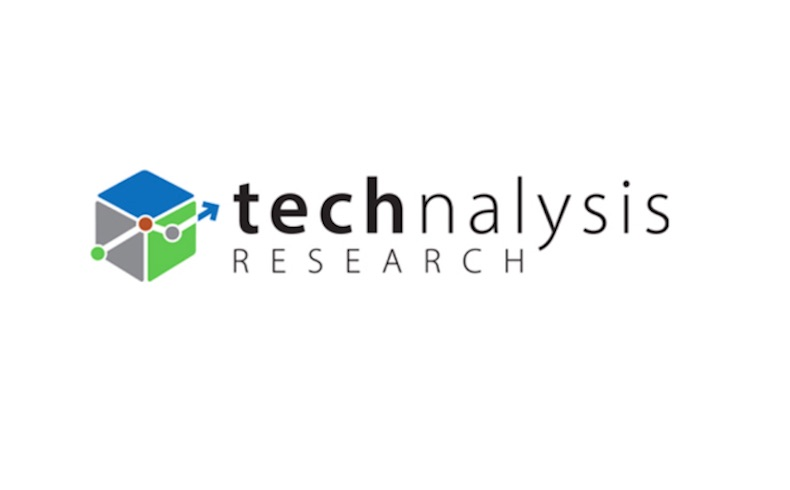TECHnalysis Research