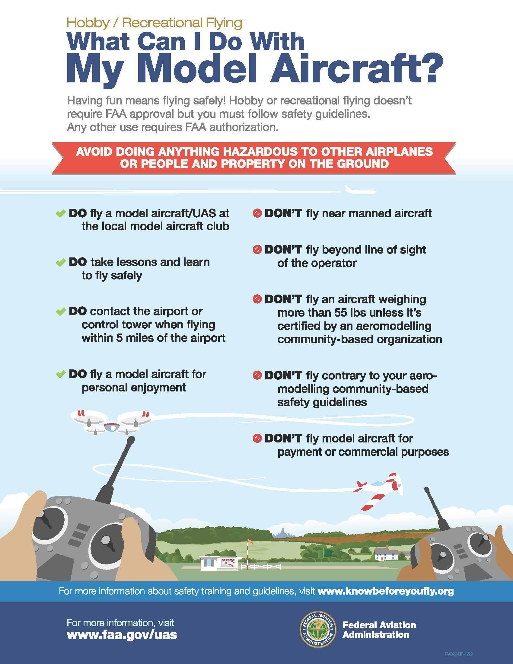 publicidad del uso de drones de la FAA