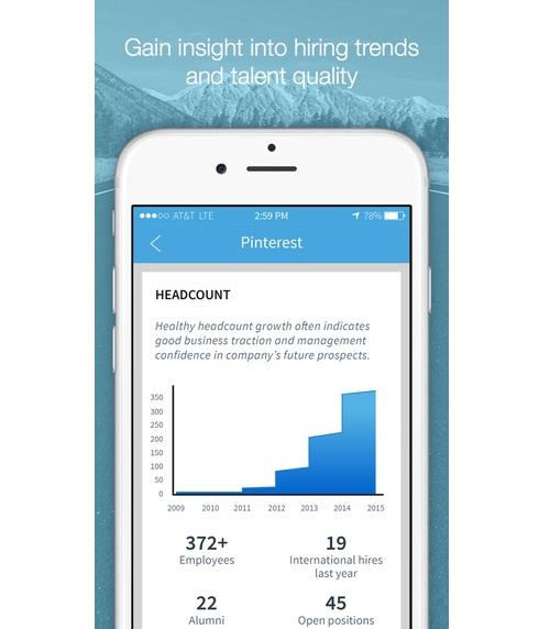 iOS Android Startup Trabajo