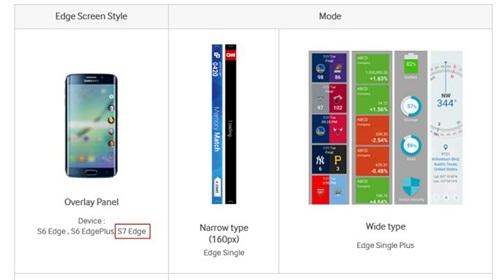Página web de Samsung confirma que el Galaxy S7 Edge está en camino