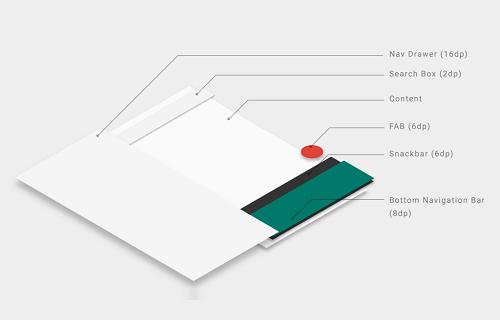 Google diseña una nueva barra de navegación localizada en la parte baja de la pantalla