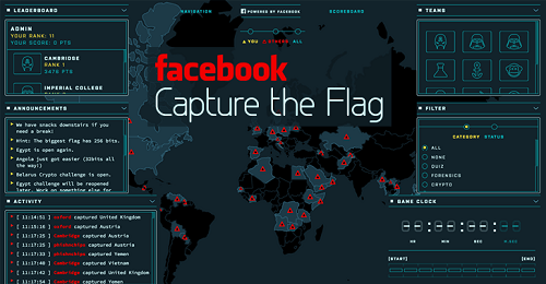 Facebook Capture Flag Aplicacion