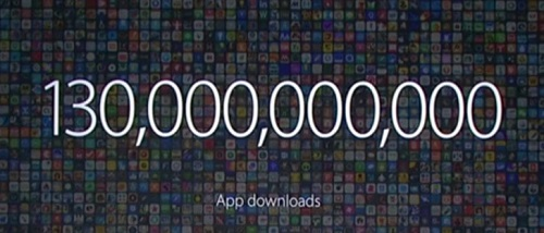 130 Billones de apps descargadas
