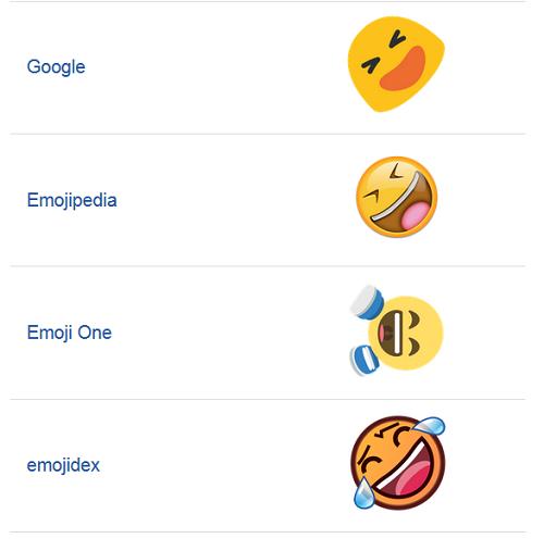El ROFL emoji también llega para la categoría de Personas