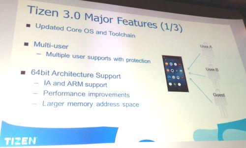 Especificaciones de Tizen 3.0