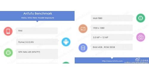 Especificaciones del Meizu MX6 desde AnTuTu