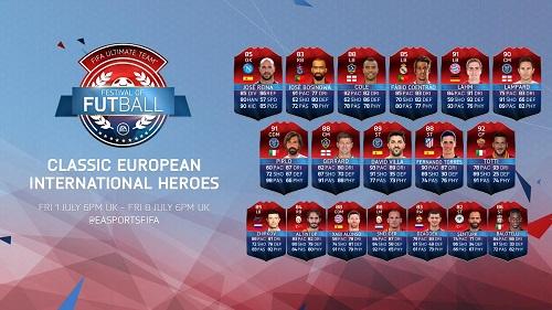 Jugadores europeos