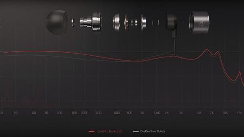 Composición del OnePLus Bullets V2