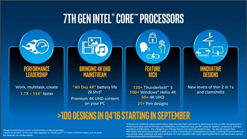Especificaciones de los nuevos procesadores Kaby Lake
