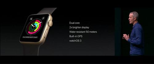caracteristicas-del-apple-watch-series-2