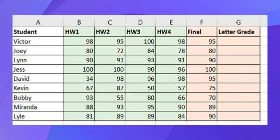 la calificación de la letra correspondiente a esa calificación final salga automáticamente