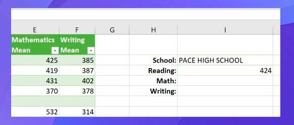 verá los resultados correctos de esa fila para la puntuación de lectura